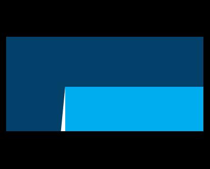 Harlem Lacrosse