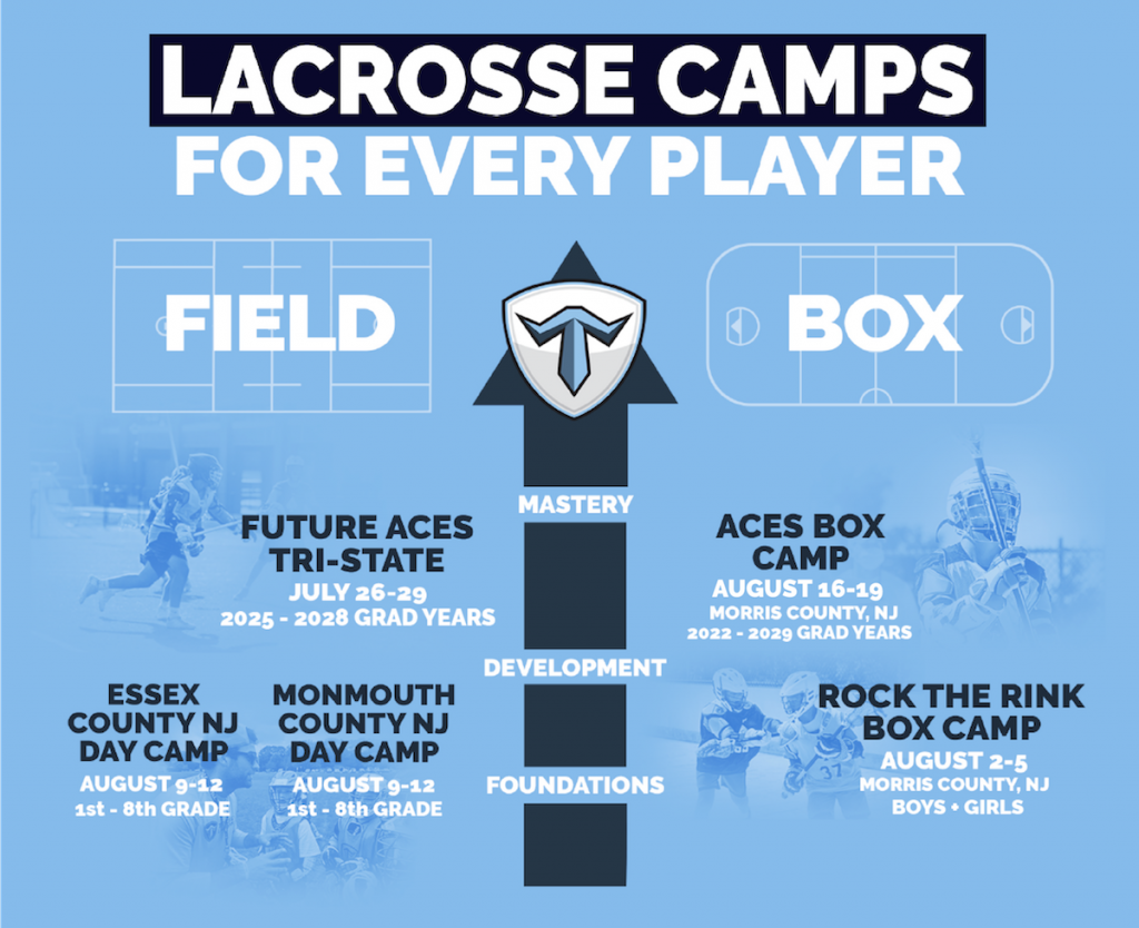 NJ Camp for Every Player